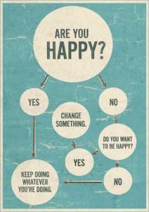 bist du gluecklich in deiner Wohlfühlzone?